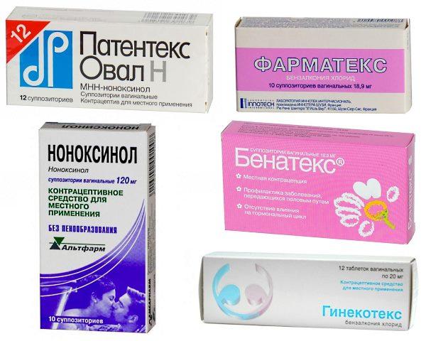 Метод контрацепции негормональные противозачаточные таблетки