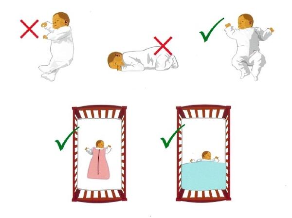 Умови для сну для дитини
